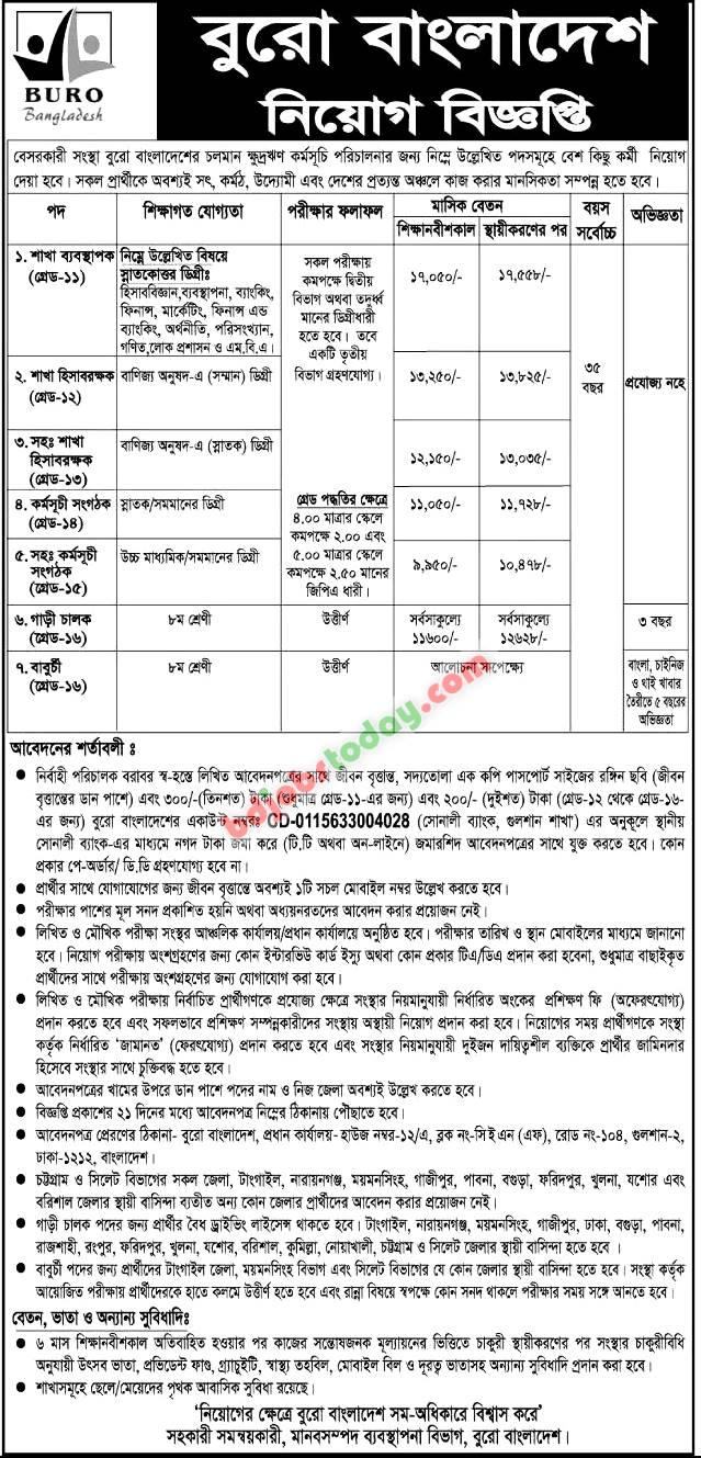 Buro bangladesh branch manager jobs - Buro jobs ausbildung ...