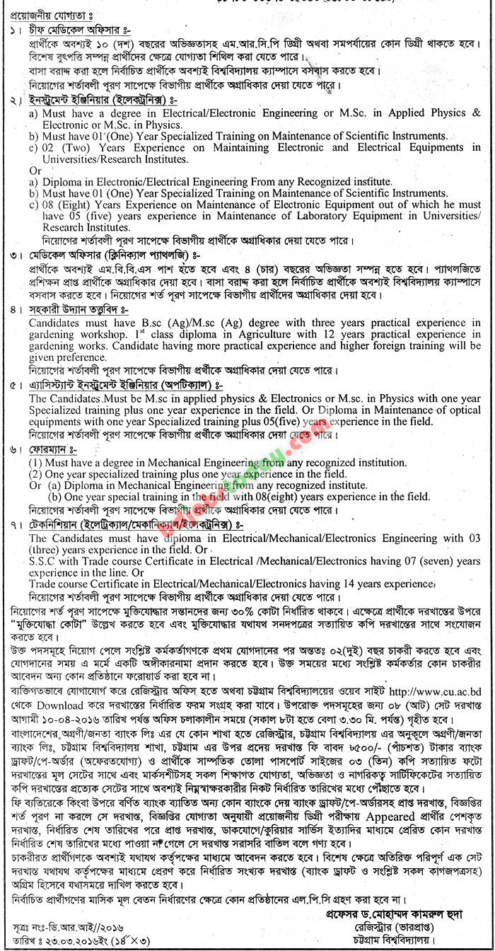 Chittagong University Chief Medical Officer Jobs – Chief Medical Officer Job Description