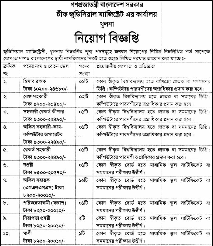 Office of Chief Judicial Magistrate, Khulna jobs