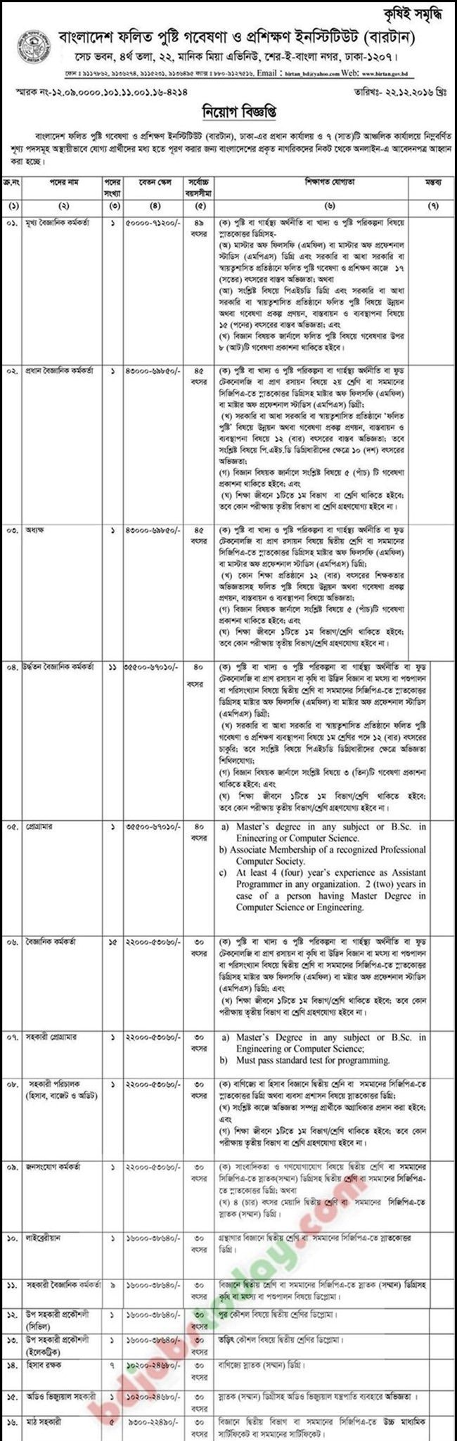 Bangladesh Institute of Research and Training on Applied Nutrition (BIRTAN) jobs