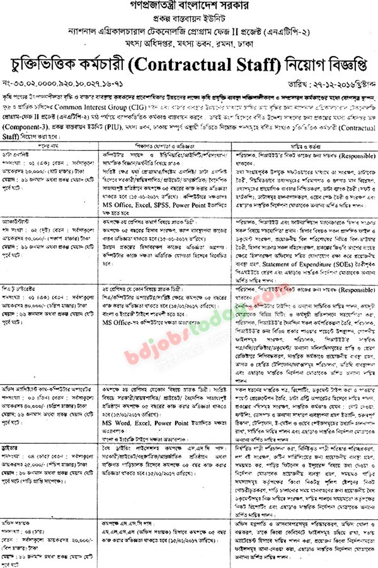 Department of Fisheries jobs