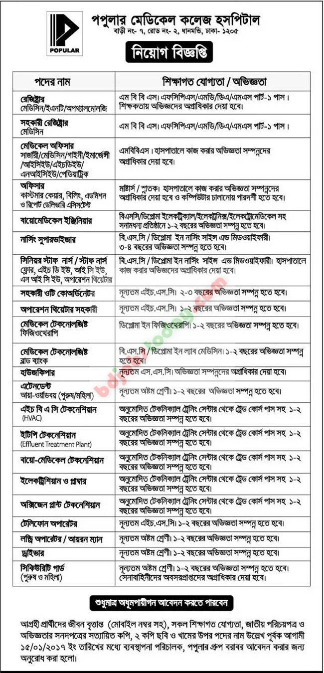 Popular Medical College Hospital jobs