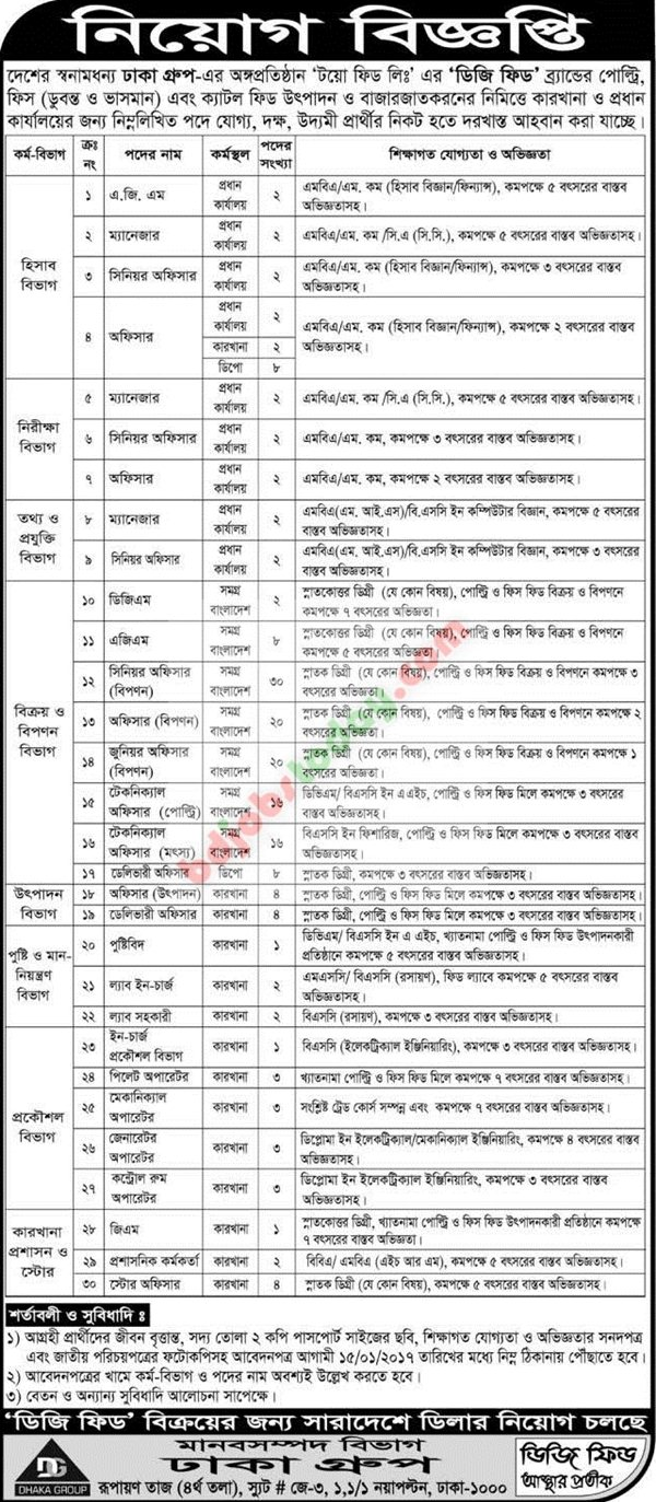 Dhaka Group jobs
