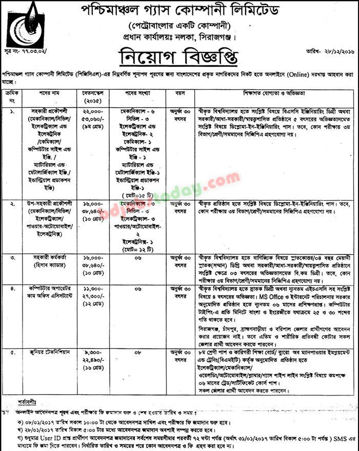 Pashchimanchal Gas Company Limited-PGCL jobs
