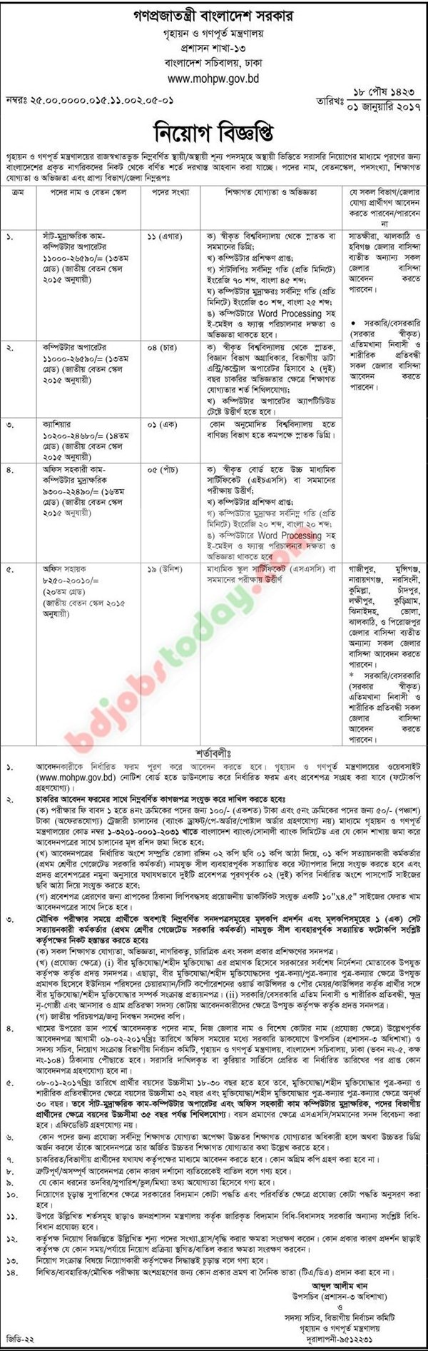 Ministry of Housing and Public Works jobs
