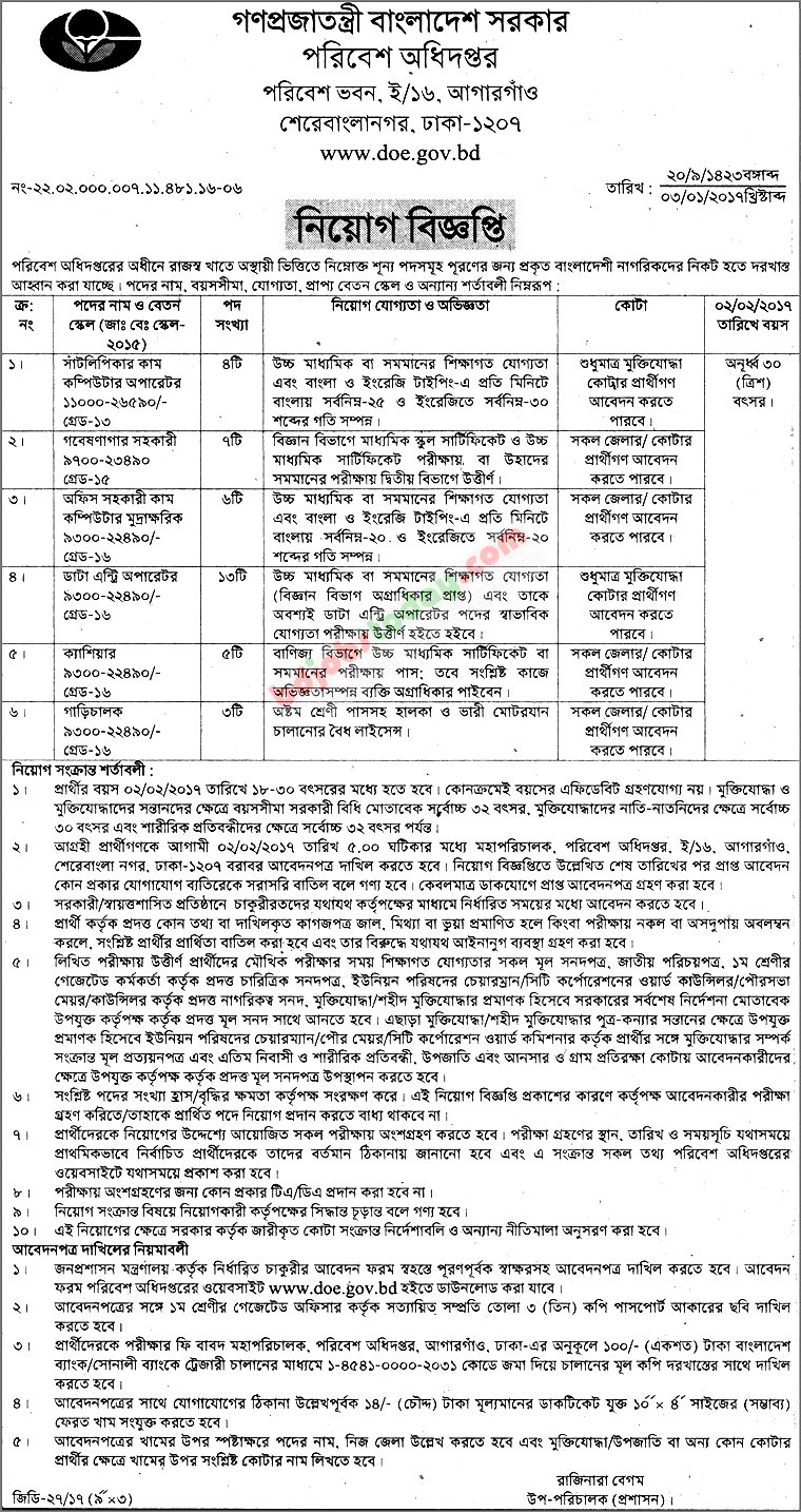 Department of Environment jobs