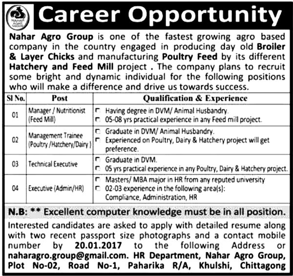 Nahar Agro Group jobs