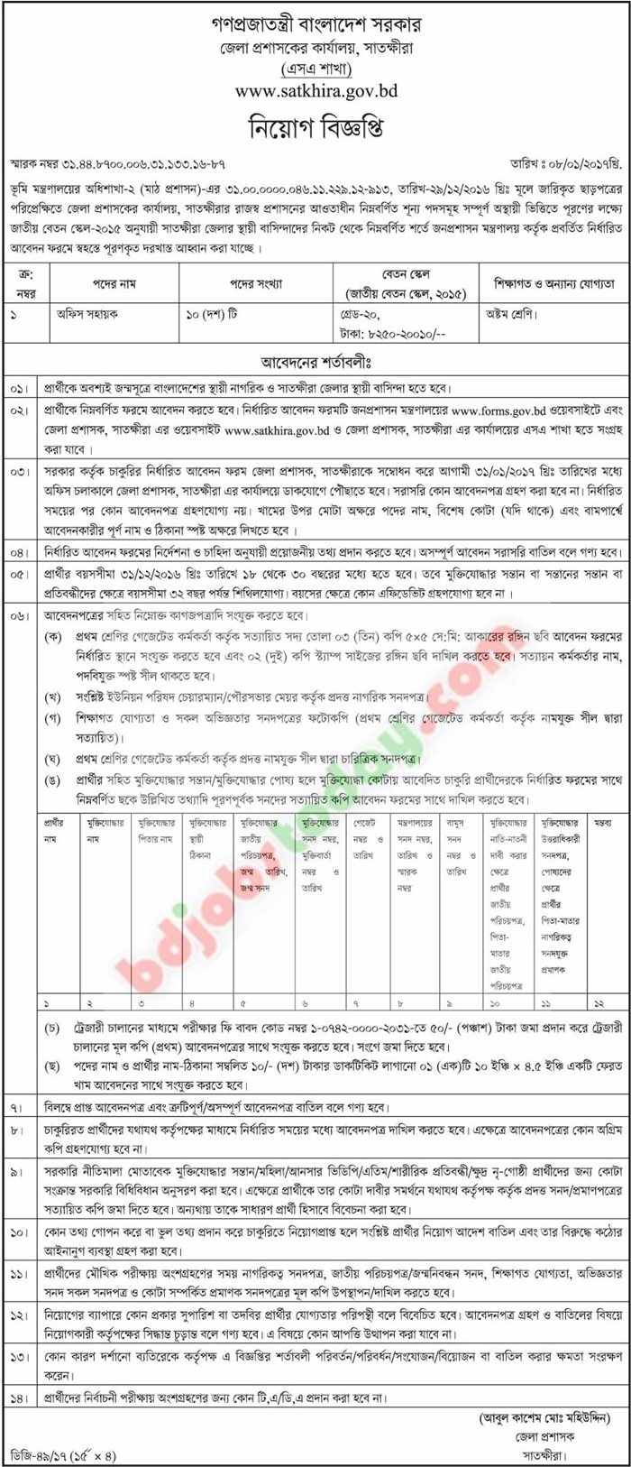 Office of District Commissioner, Satkhira jobs