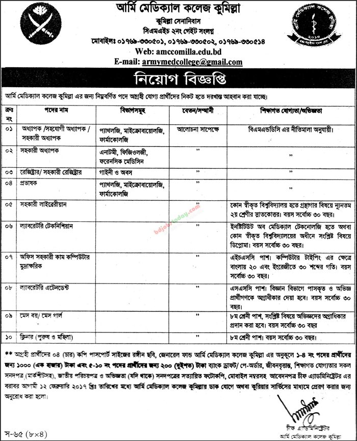 Army Medical College, Comilla jobs