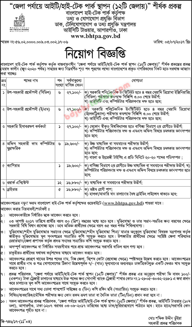 Bangladesh Hi-Tech Park Authority jobs
