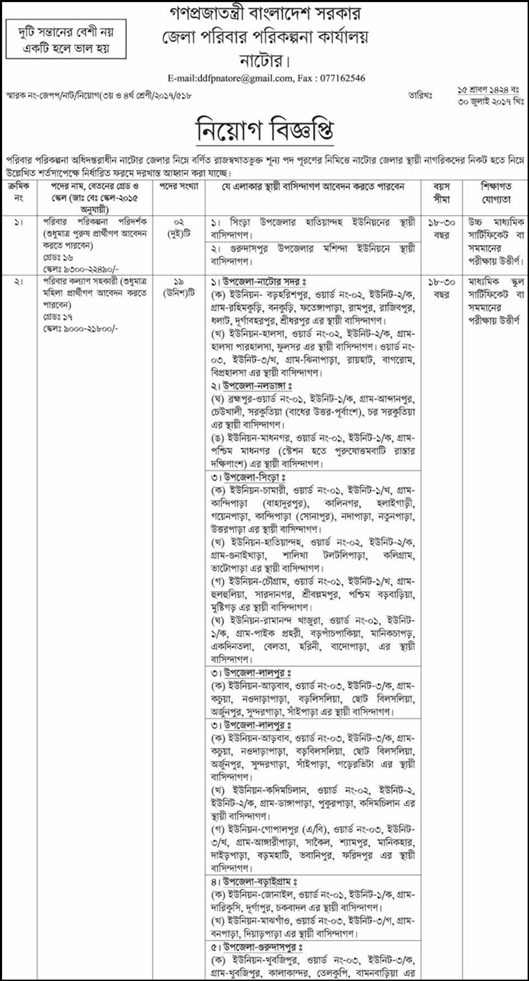 Office of District Family Planning, Natore jobs