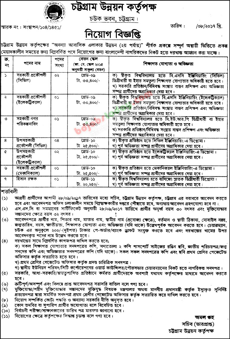 Chittagong Development Authority jobs