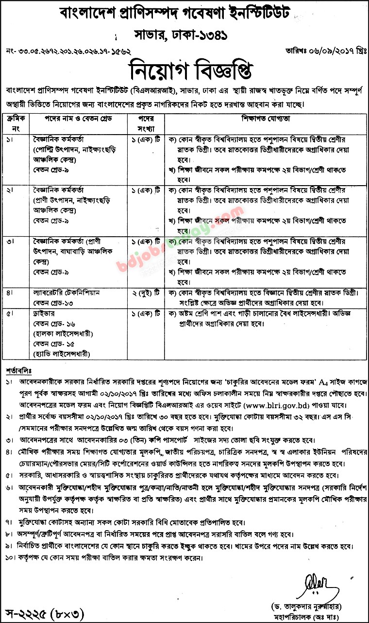 Bangladesh Livestock Research Institute (BLRI) jobs