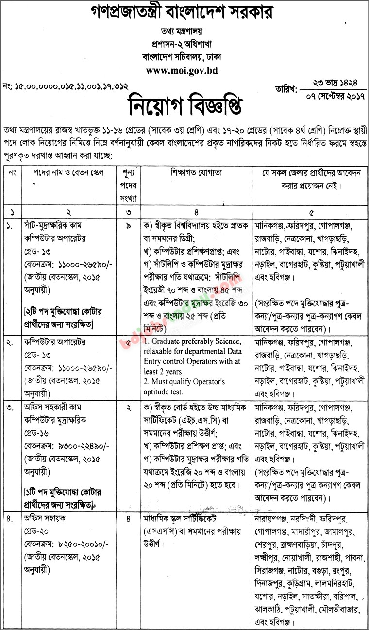 Ministry of Information jobs