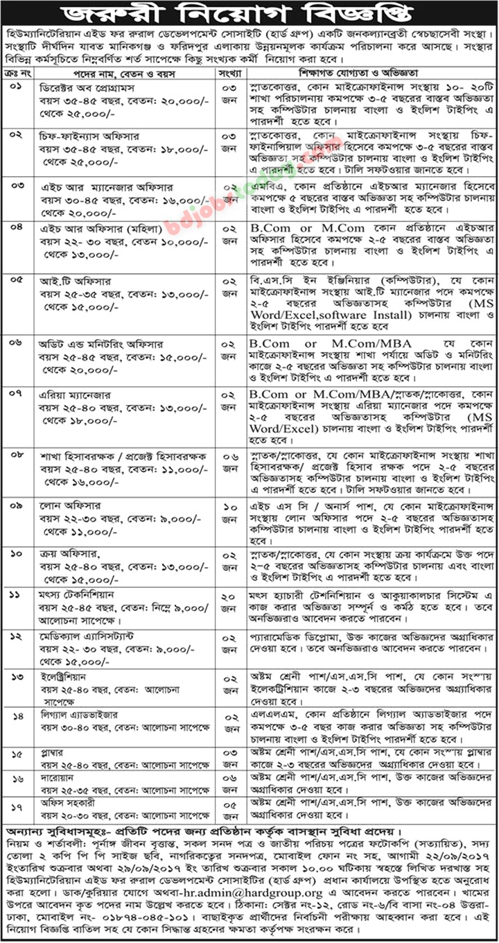 Humanitarian Aid for Rural Development Society (HARD Society) jobs