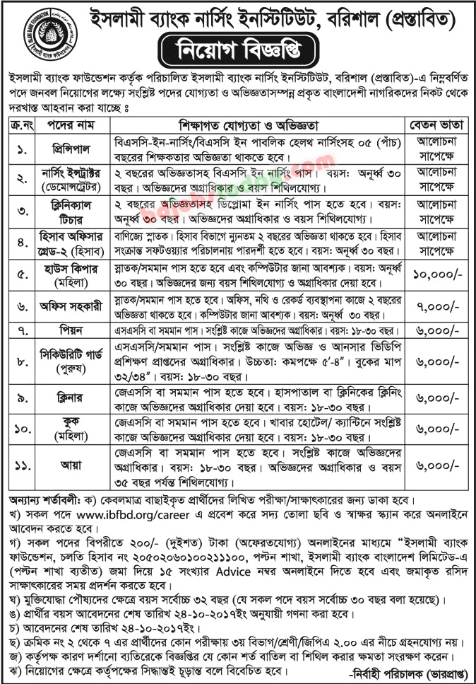 Islami Bank Nursing Institute, Barisal jobs
