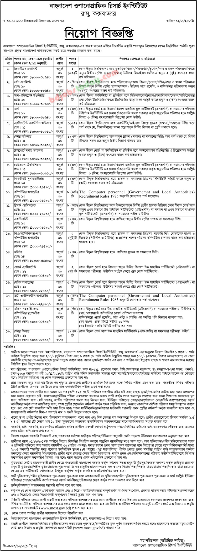 Bangladesh Oceanographic Research Institute jobs