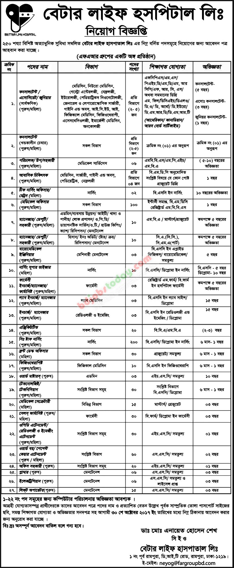 Better Life Hospital Ltd jobs