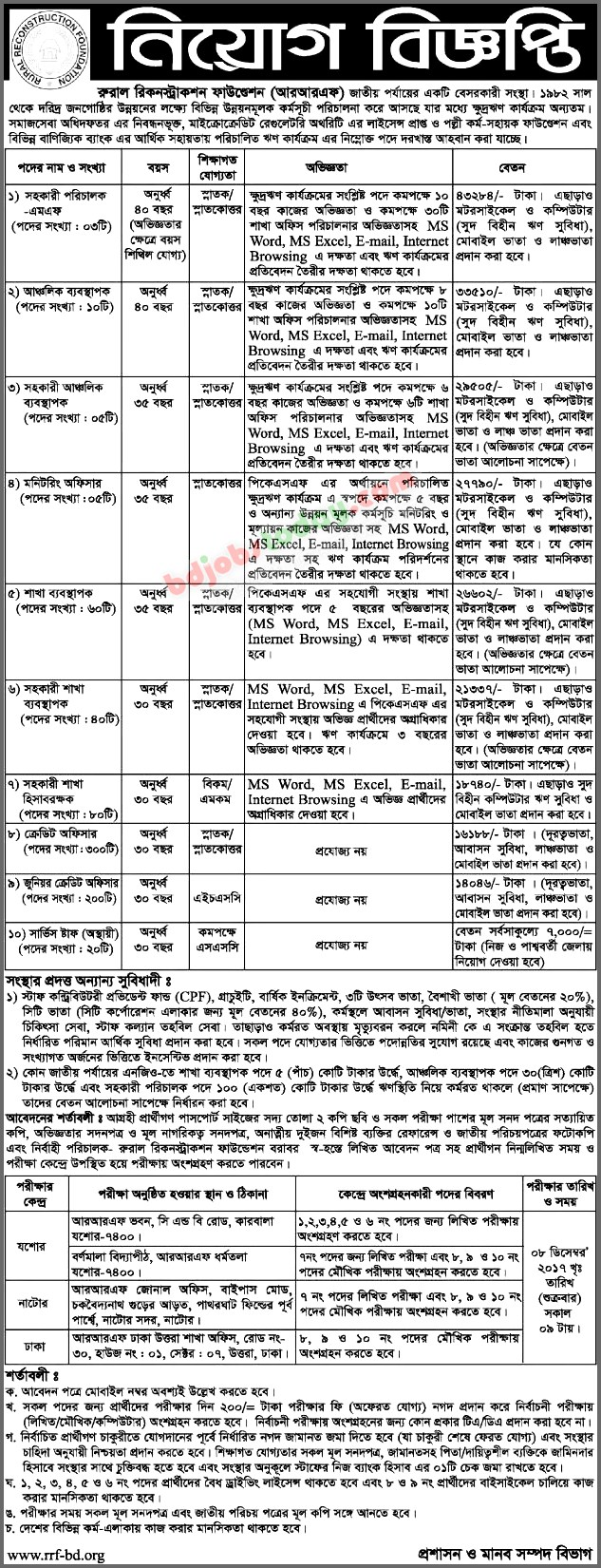 Rural Reconstruction Foundation (RRF) jobs