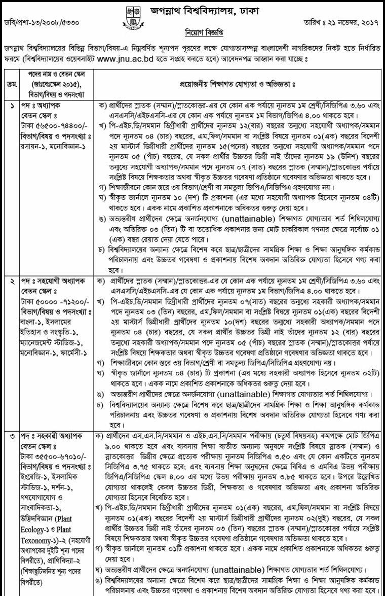 Jagannath University jobs