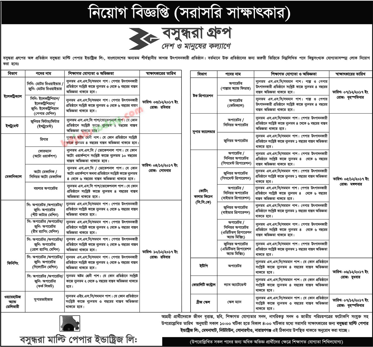 Bashundhara Group jobs