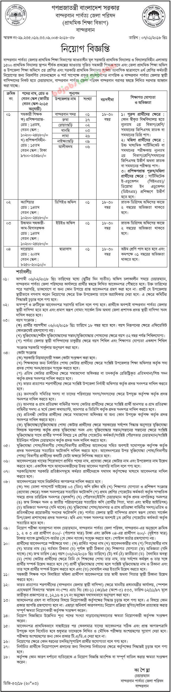Bandarban Hill District Council jobs