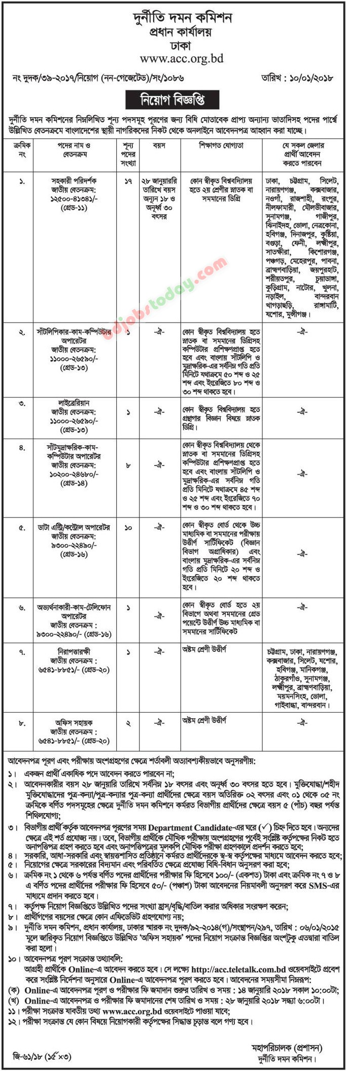 Anti-Corruption Commission (ACC) jobs