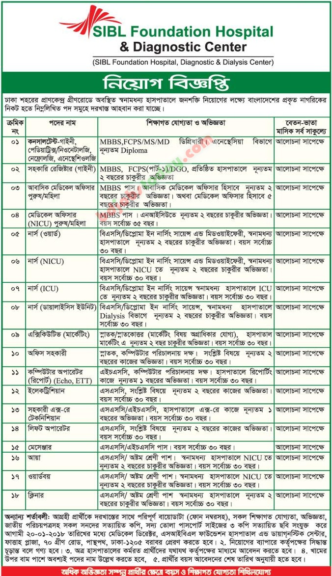 SIBL Foundation Hospital and Diagnostic Center jobs