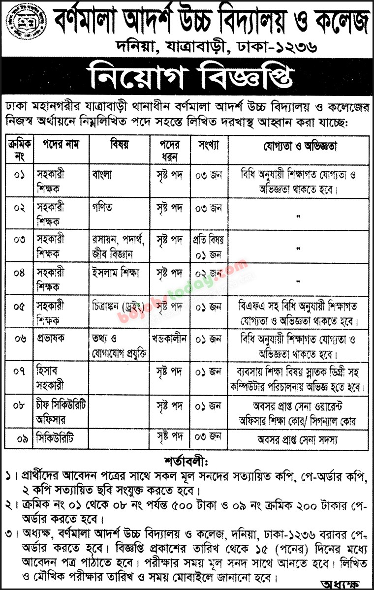 Bornomala Adarsha High School and College jobs