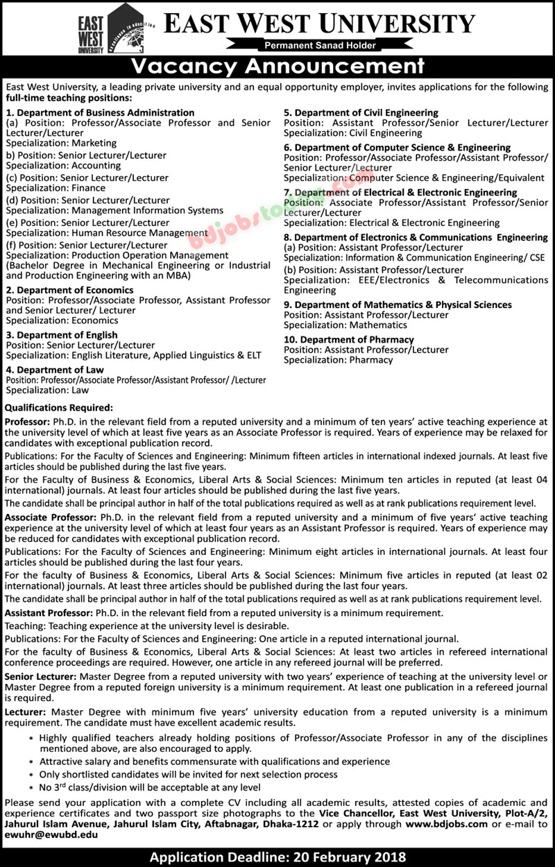 East West University jobs