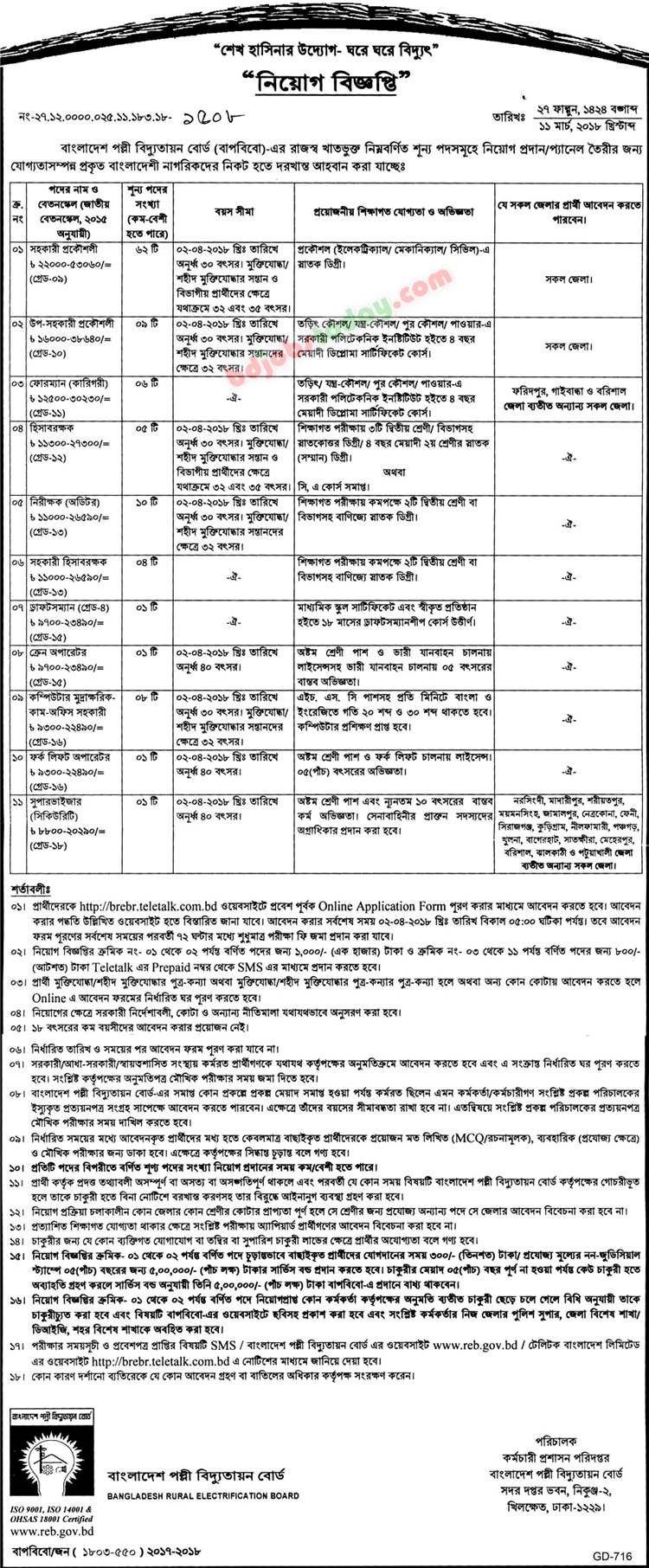 Bangladesh Rural Electrification Board-REB jobs
