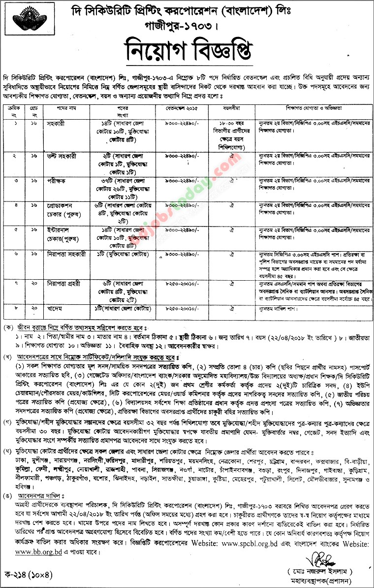 The Security Printing Corporation (Bangladesh) Limited jobs