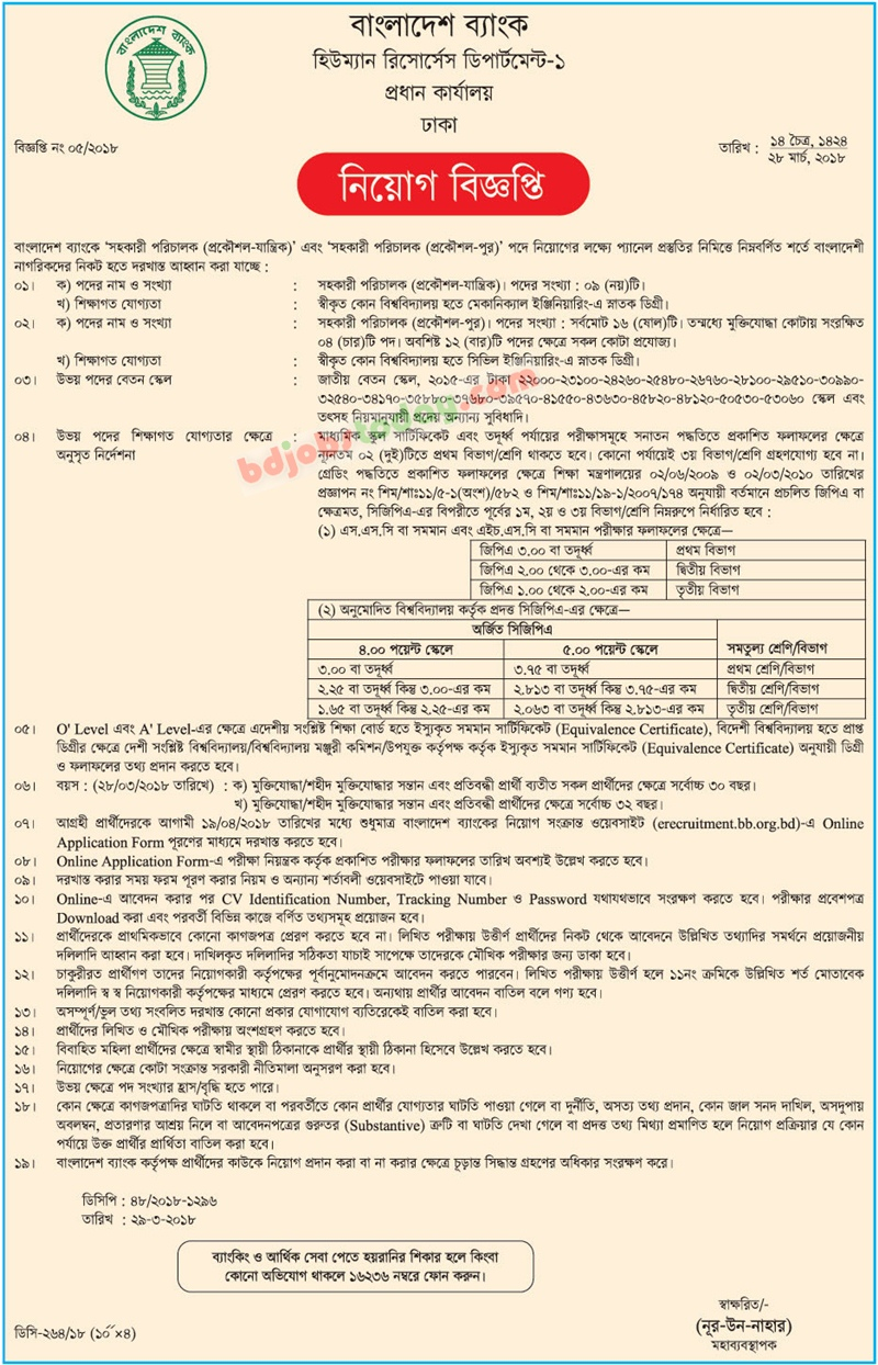 Bangladesh Bank jobs