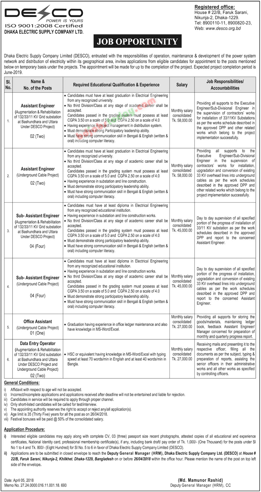 Dhaka Electric Supply Company Ltd-DESCO jobs