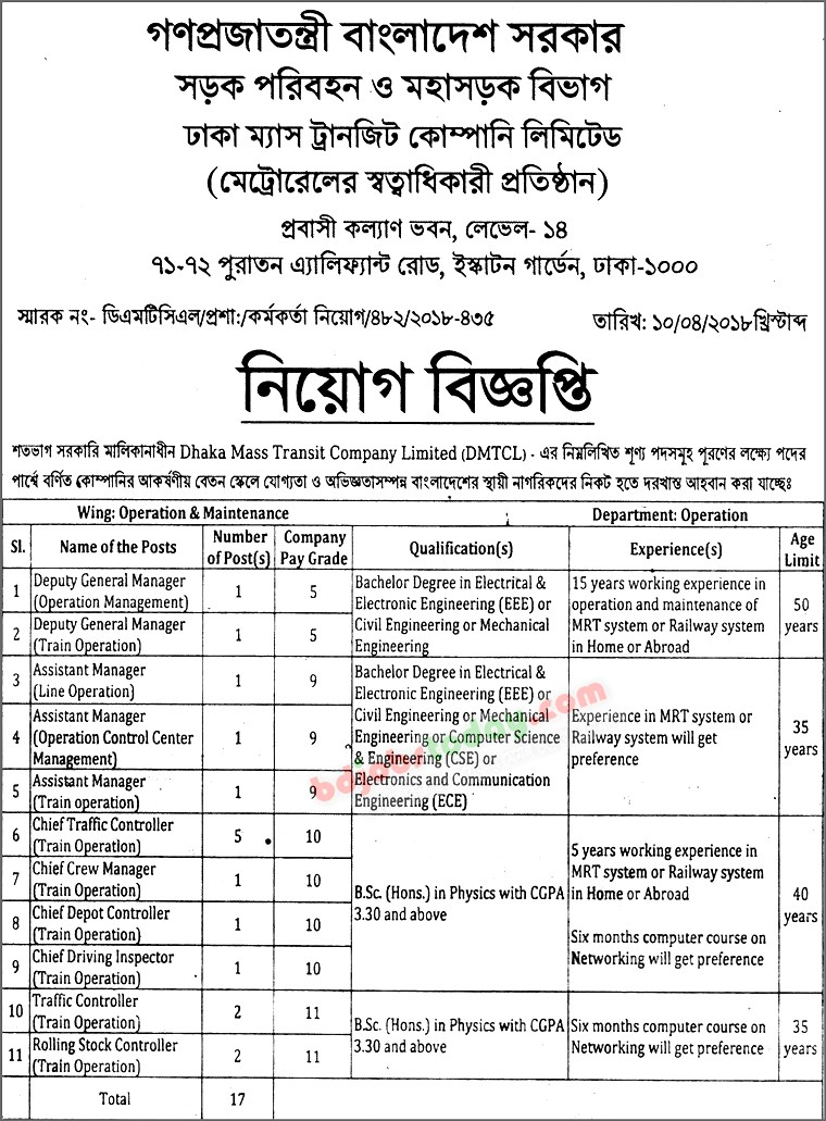 Road Transport and Highways Division jobs