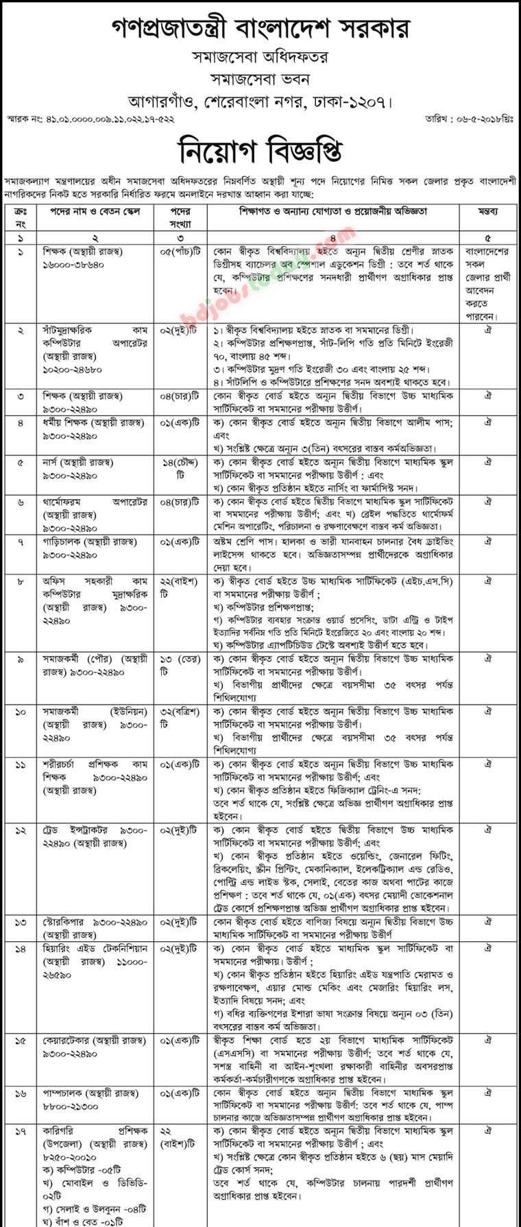 Department of Social Services jobs
