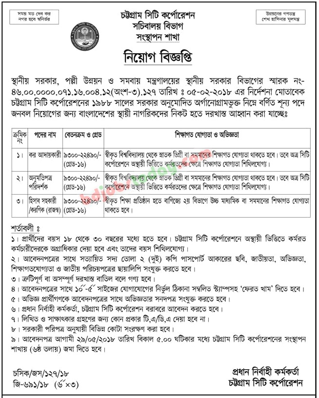 Chattagram City Corporation jobs