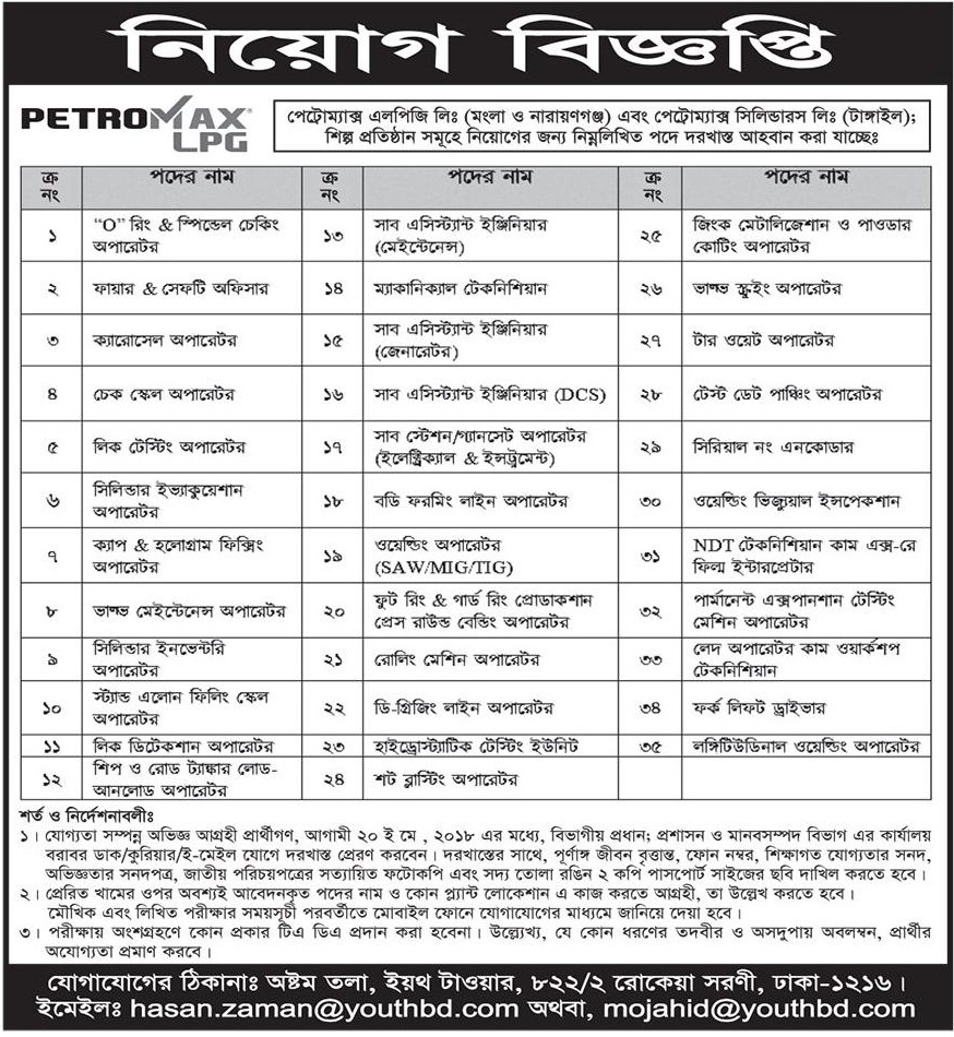 Petromax lPG Limited jobs