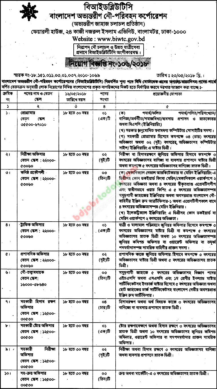 Bangladesh Inland Water Transport Corporation (BIWTC) jobs