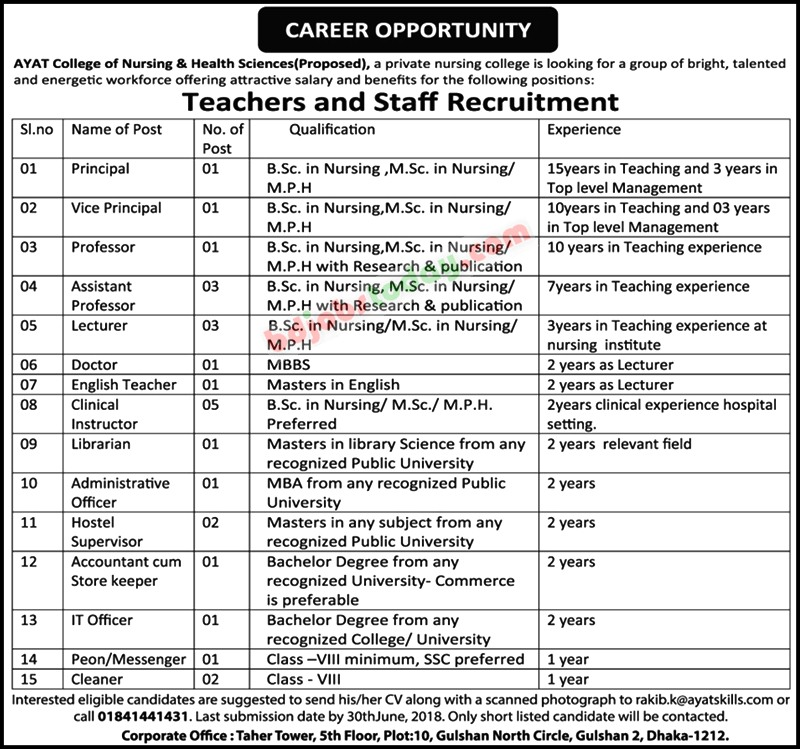 AYAT College of Nursing and Health Science jobs
