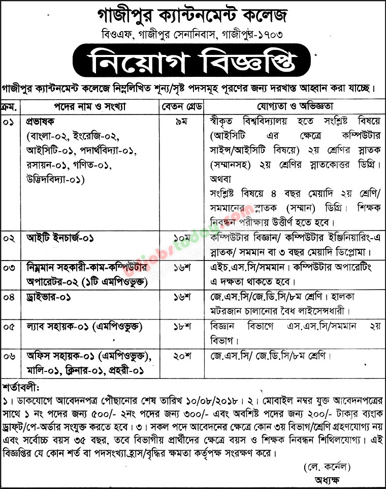Gazipur Cantonment College jobs