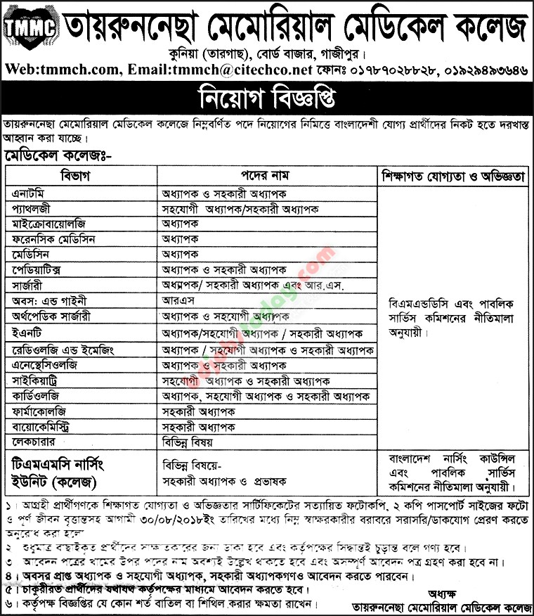 Tayrunnesa Memorial Medical College jobs