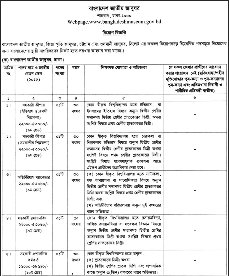Bangladesh National Museum jobs