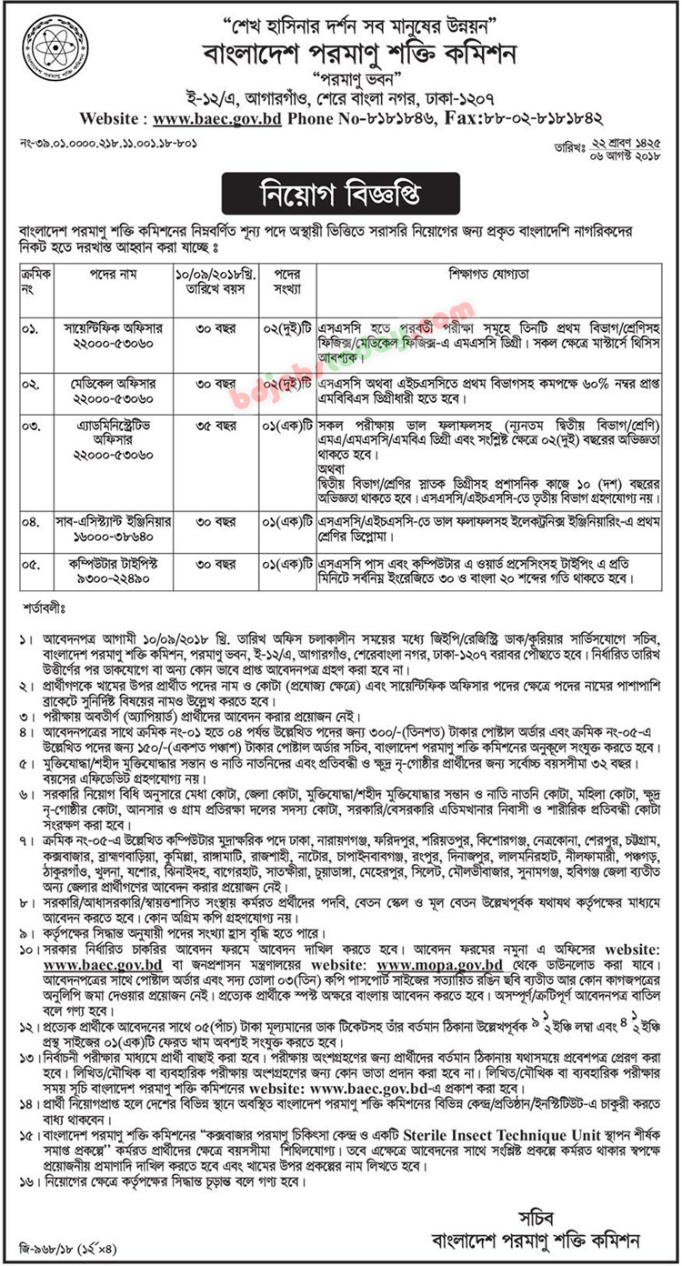 Bangladesh Atomic Energy Commission-BAEC jobs