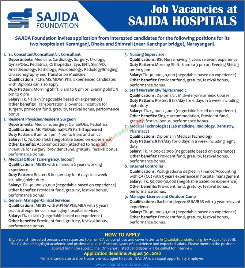 SAJIDA FOUNDATION jobs