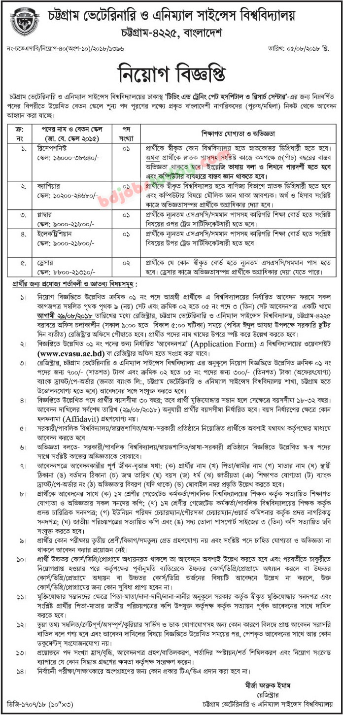 Chittagong Veterinary and Animal Sciences University (CVASU) jobs