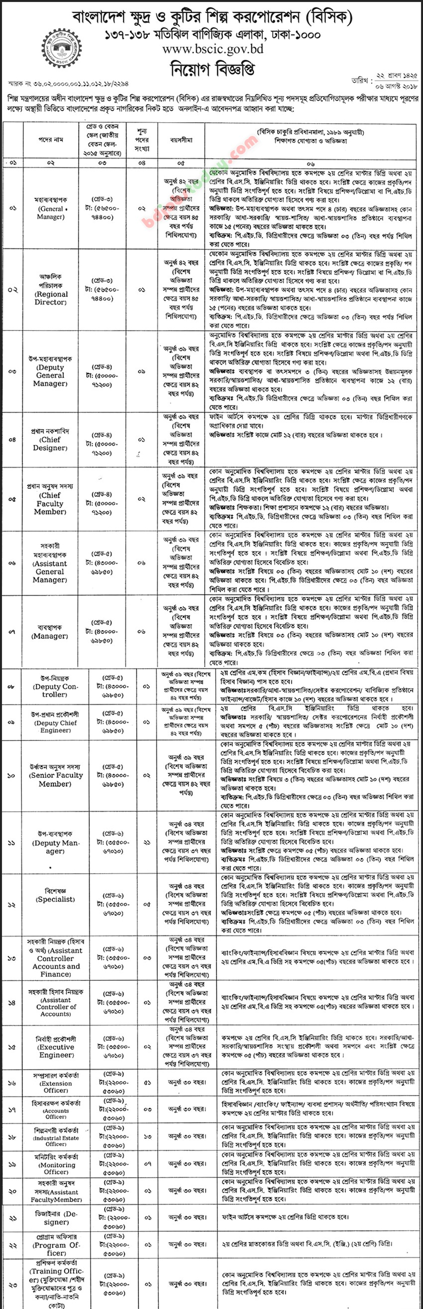 Bangladesh Small and Cottage Industries Corporation-BSCIC jobs