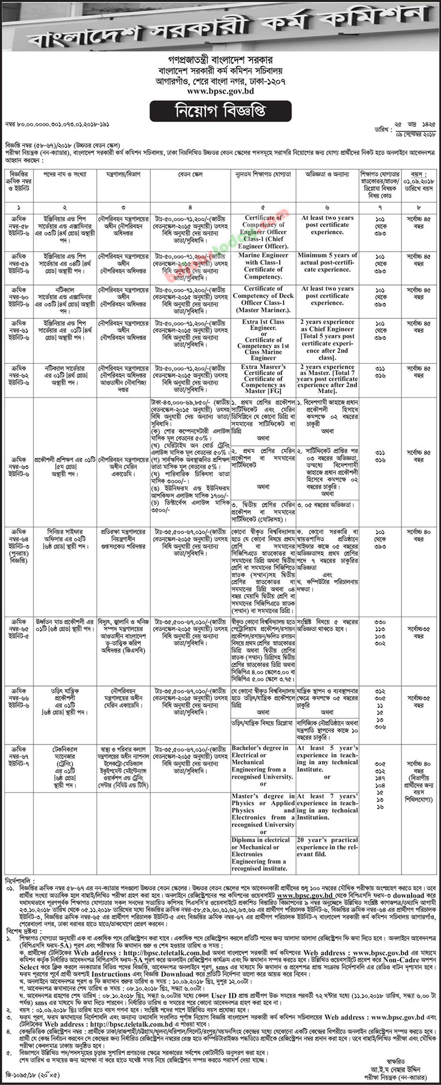 Bangladesh Public Service Commission -BPSC jobs