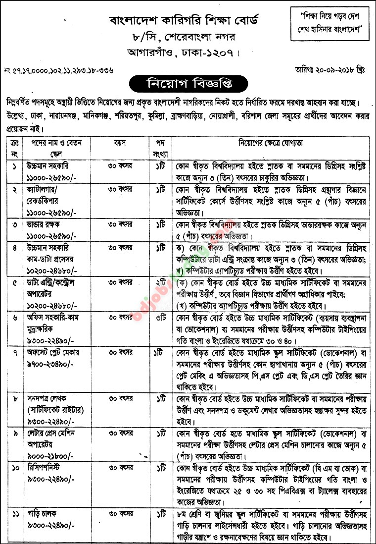 Bangladesh Technical Education Board jobs