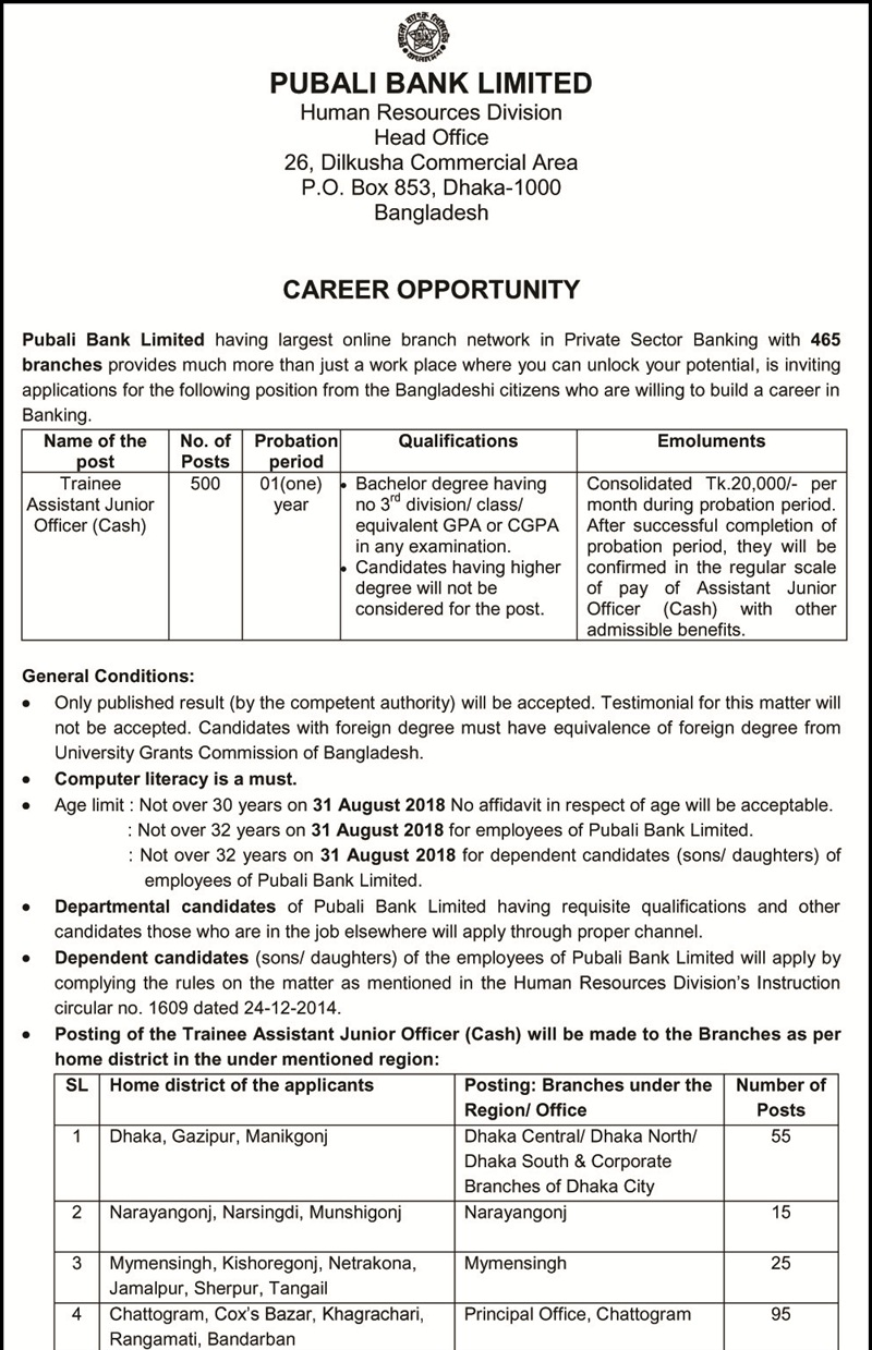 PUBALI BANK LIMITED jobs